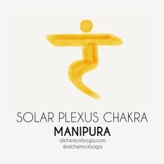 CHAKRA_3