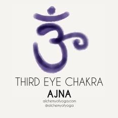 chakra_6