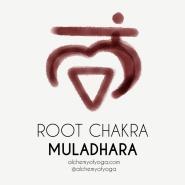 Chakra_1